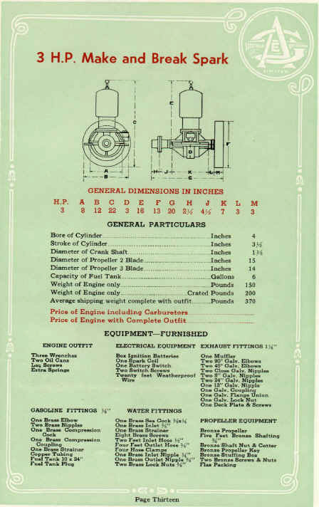 Acadia 3HP Specification Sheet